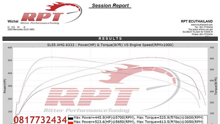Mercedes sl55 Dyno results